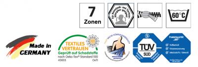 7 Zonen, für Allergiger geeignet, Rundum-Reißverschluss, waschbar 60 Grad, Made in Germany, Textiles Vertrauen, Körperverträglich, TÜF-Süd 'gut'